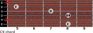 C9 for guitar on frets 8, x, 8, 7, 5, x