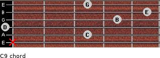 C9/ for guitar on frets x, 3, 0, 4, 5, 3