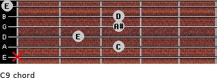 C9 for guitar on frets x, 3, 2, 3, 3, 0