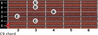 C9/ for guitar on frets x, 3, 2, 4, 3, 3