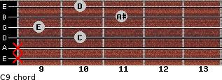 C9 for guitar on frets x, x, 10, 9, 11, 10