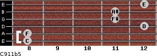 C9/11b5 for guitar on frets 8, 8, 12, 11, 11, 12