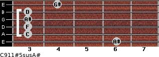 C9/11#5sus/A# for guitar on frets 6, 3, 3, 3, 3, 4