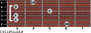C9/11#5sus/A# for guitar on frets 6, 3, 3, 5, 3, 4