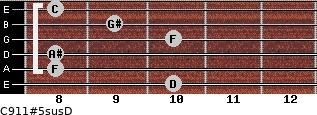C9/11#5sus/D for guitar on frets 10, 8, 8, 10, 9, 8