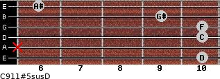 C9/11#5sus/D for guitar on frets 10, x, 10, 10, 9, 6
