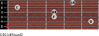 C9/11#5sus/D for guitar on frets x, 5, 3, 3, 1, 4