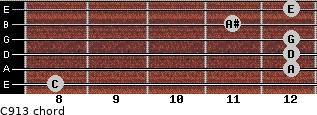C9/13 for guitar on frets 8, 12, 12, 12, 11, 12