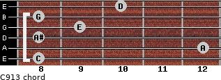 C9/13 for guitar on frets 8, 12, 8, 9, 8, 10