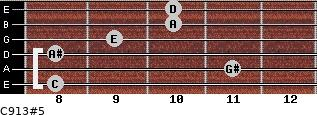 C9/13#5 for guitar on frets 8, 11, 8, 9, 10, 10