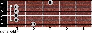 C9/Bb add(7) guitar chord