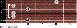 C9/Bb add(m2) guitar chord