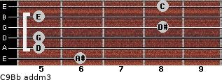 C9/Bb add(m3) guitar chord