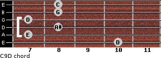 C9/D for guitar on frets 10, 7, 8, 7, 8, 8