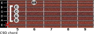 C9/D for guitar on frets x, 5, 5, 5, 5, 6