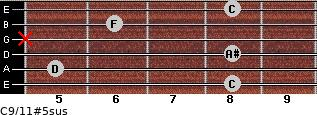 C9/11#5sus for guitar on frets 8, 5, 8, x, 6, 8