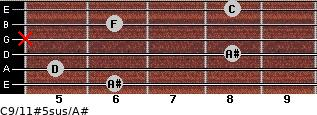 C9/11#5sus/A# for guitar on frets 6, 5, 8, x, 6, 8