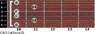 C9/11#5sus/D for guitar on frets 10, 11, 10, 10, 11, 10