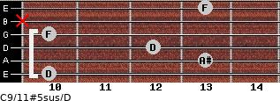 C9/11#5sus/D for guitar on frets 10, 13, 12, 10, x, 13