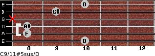 C9/11#5sus/D for guitar on frets 10, 8, 8, x, 9, 10