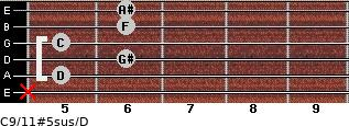 C9/11#5sus/D for guitar on frets x, 5, 6, 5, 6, 6