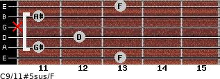 C9/11#5sus/F for guitar on frets 13, 11, 12, x, 11, 13