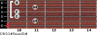 C9/11#5sus/G# for guitar on frets x, 11, 10, 10, 11, 10