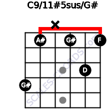 C9/11#5sus/G# for guitar on frets 4, 1, x, 1, 3, 1
