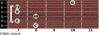 C9b5 for guitar on frets 8, 7, 8, 7, 7, 10