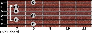 C9b5 for guitar on frets 8, 7, 8, 7, 7, 8