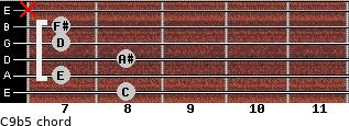 C9b5 for guitar on frets 8, 7, 8, 7, 7, x