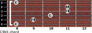C9b5 for guitar on frets 8, 9, 10, 11, 11, 8