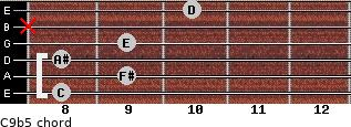 C9b5 for guitar on frets 8, 9, 8, 9, x, 10