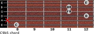 C9b5 for guitar on frets 8, x, 12, 11, 11, 12