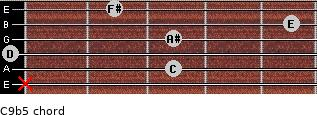 C9b5 for guitar on frets x, 3, 0, 3, 5, 2