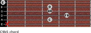 C9b5 for guitar on frets x, 3, 4, 3, 3, 0