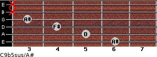 C9b5sus/A# for guitar on frets 6, 5, 4, 3, x, x