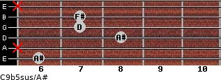 C9b5sus/A# for guitar on frets 6, x, 8, 7, 7, x