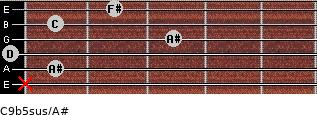 C9b5sus/A# for guitar on frets x, 1, 0, 3, 1, 2