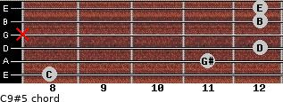 C9#5/ for guitar on frets 8, 11, 12, x, 12, 12