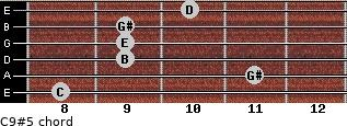 C9#5/ for guitar on frets 8, 11, 9, 9, 9, 10