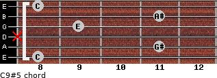 C9#5 for guitar on frets 8, 11, x, 9, 11, 8