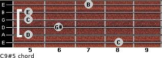 C9#5/ for guitar on frets 8, 5, 6, 5, 5, 7
