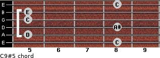 C9#5 for guitar on frets 8, 5, 8, 5, 5, 8