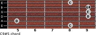 C9#5/ for guitar on frets 8, 5, 9, 9, 9, 8