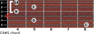 C9#5/ for guitar on frets 8, 5, x, 4, 5, 4