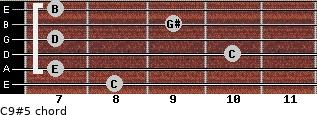 C9#5/ for guitar on frets 8, 7, 10, 7, 9, 7