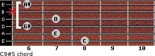 C9#5 for guitar on frets 8, 7, 6, 7, x, 6