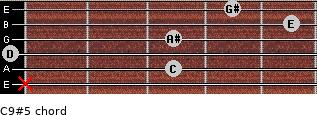C9#5 for guitar on frets x, 3, 0, 3, 5, 4