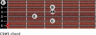 C9#5 for guitar on frets x, 3, 2, 3, 3, 0